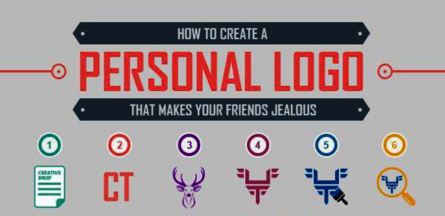 You Have To Go The Extra Mile Make Sure Stand Out From Your Peers Which Means Creating A Personal Logo Thats 100 Unique Brand